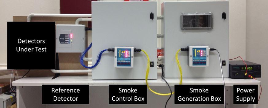 Aspirating Smoke Detection Testing