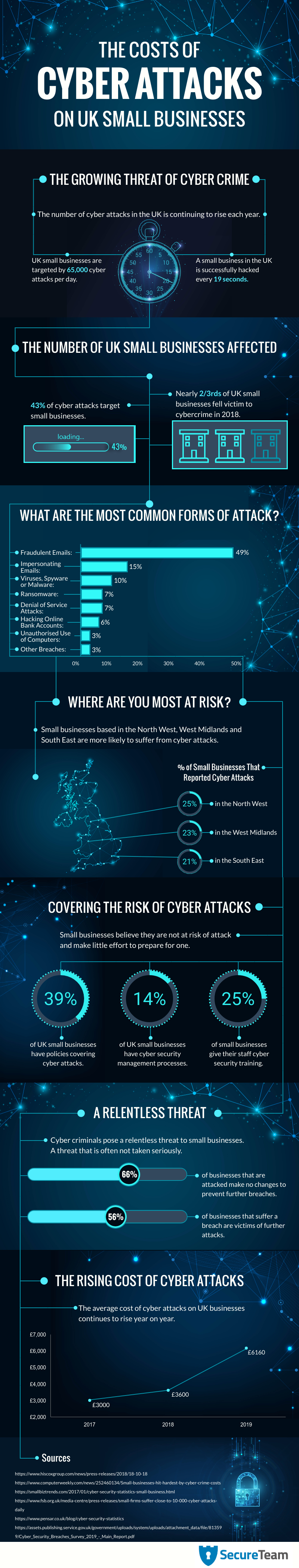 INFOGRAPHIC-Cyberattacks-small-19