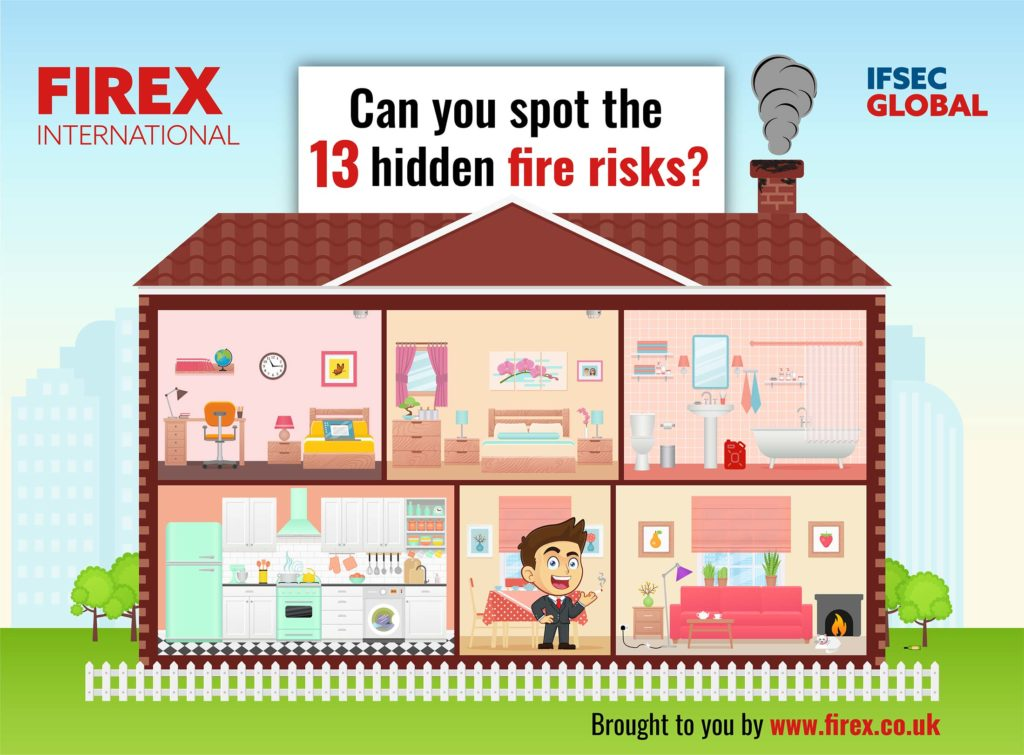 fire-hazards-quiz