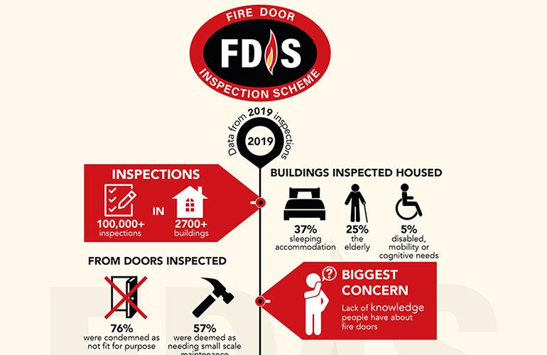 FDIS-firedoors-failing-20