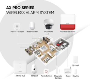 Hikvision-AXProSeries-20