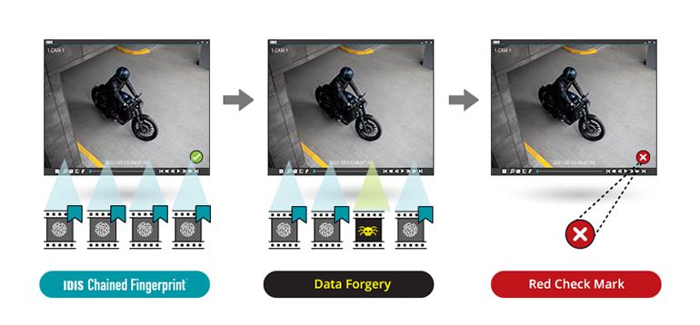 IDIS-ChainedFingerprint-21