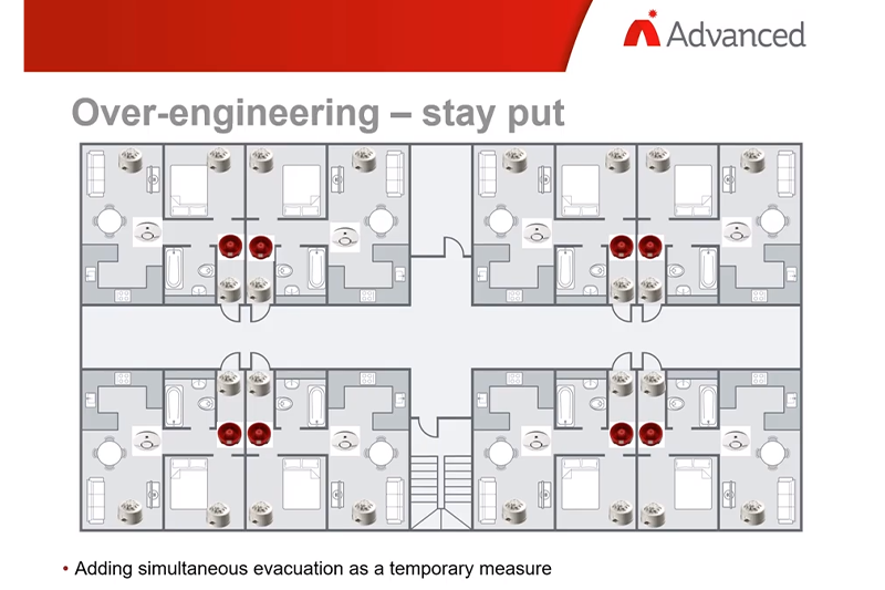 TechTalks-Advanced-EvacuationGuidance-21